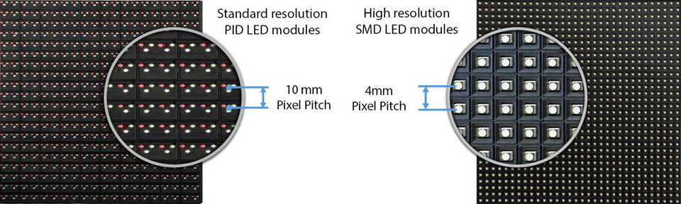 LED Signs Pixel Pitch and Resolution